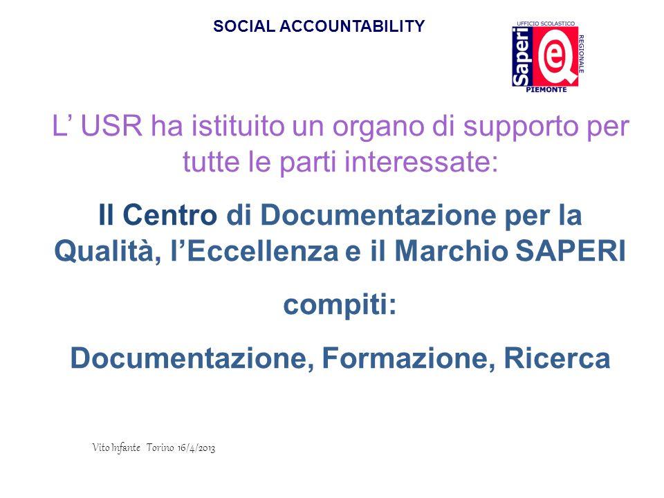 SOCIAL ACCOUNTABILITY Documentazione, Formazione, Ricerca