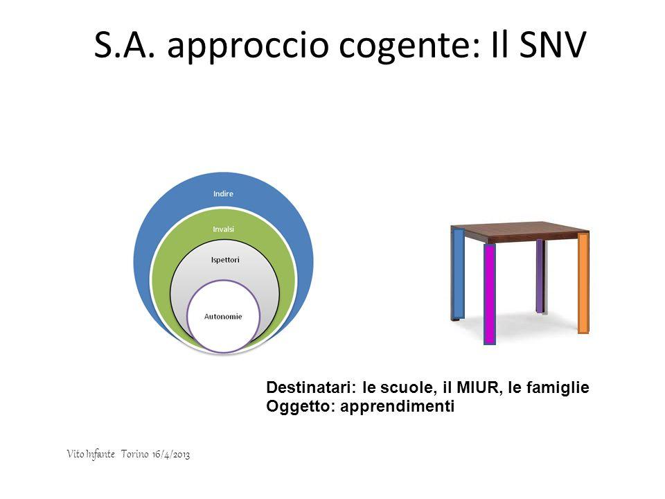 S.A. approccio cogente: Il SNV