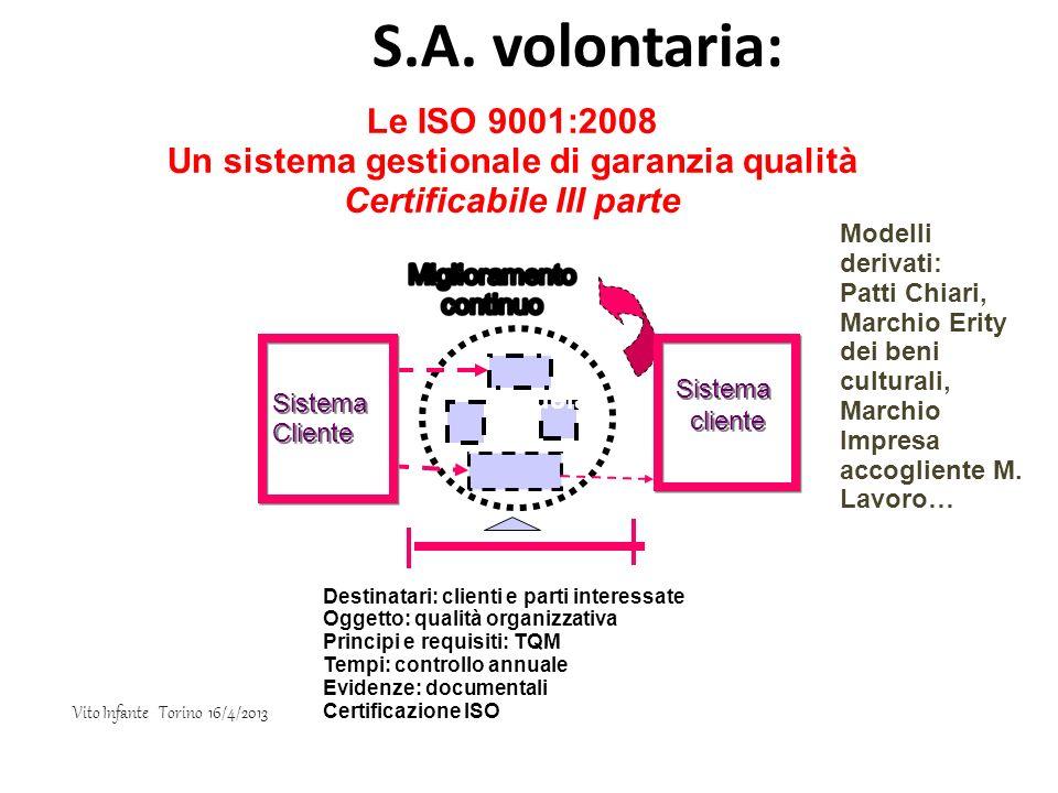 Un sistema gestionale di garanzia qualità Certificabile III parte