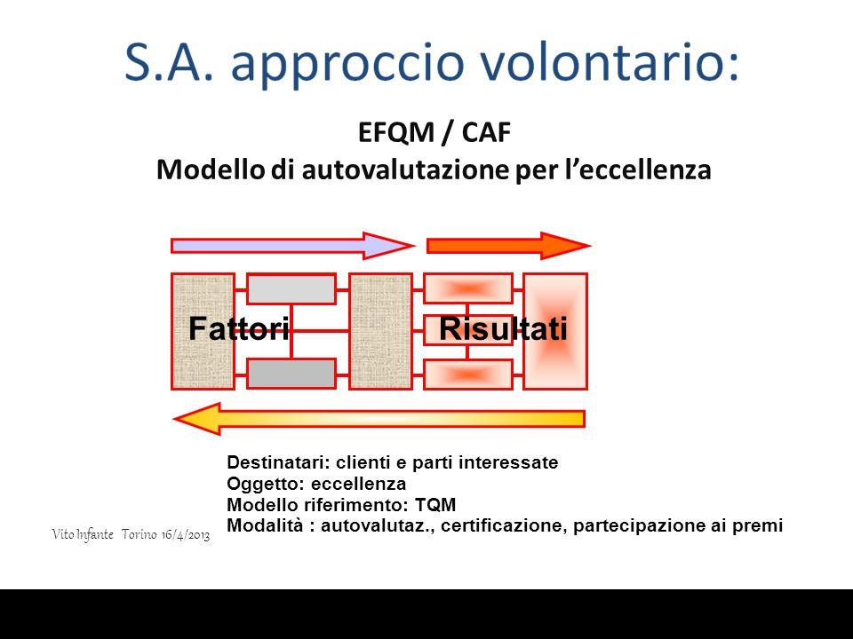 EFQM / CAF Modello di autovalutazione per l'eccellenza