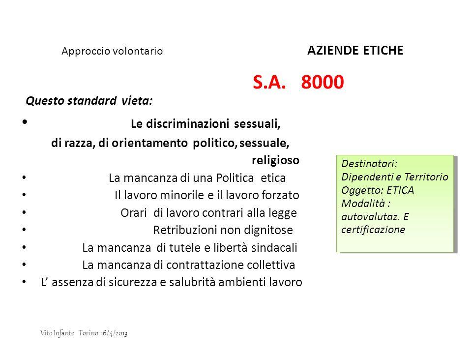 Approccio volontario AZIENDE ETICHE S.A. 8000