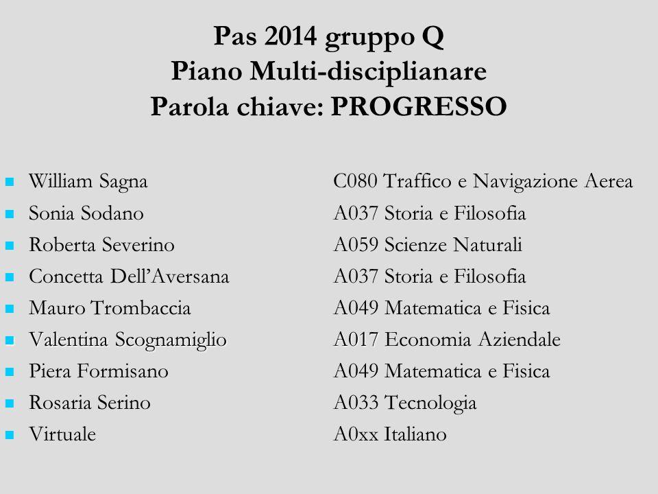 Pas 2014 gruppo Q Piano Multi-disciplianare Parola chiave: PROGRESSO