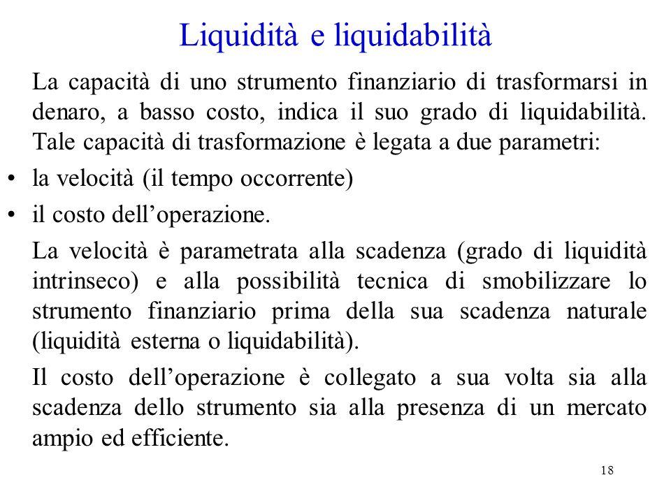 Liquidità e liquidabilità
