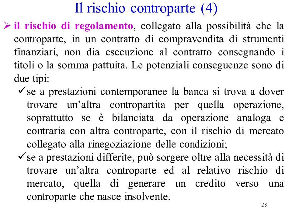 Il rischio controparte (4)