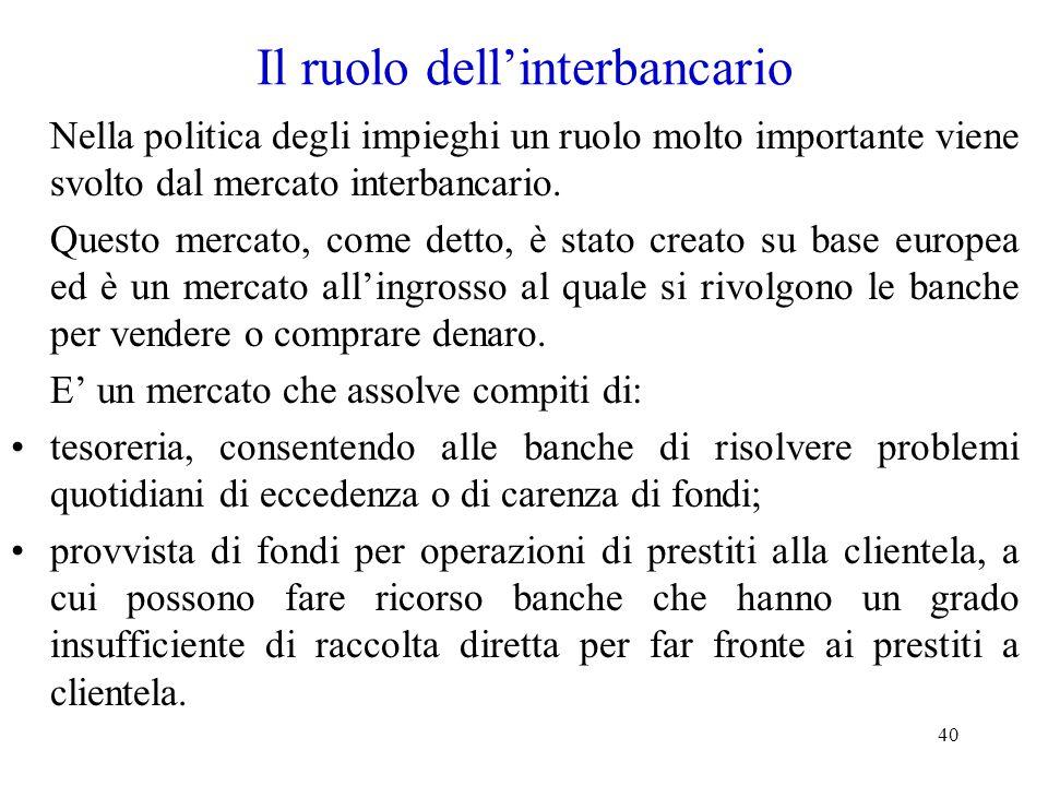 Il ruolo dell'interbancario