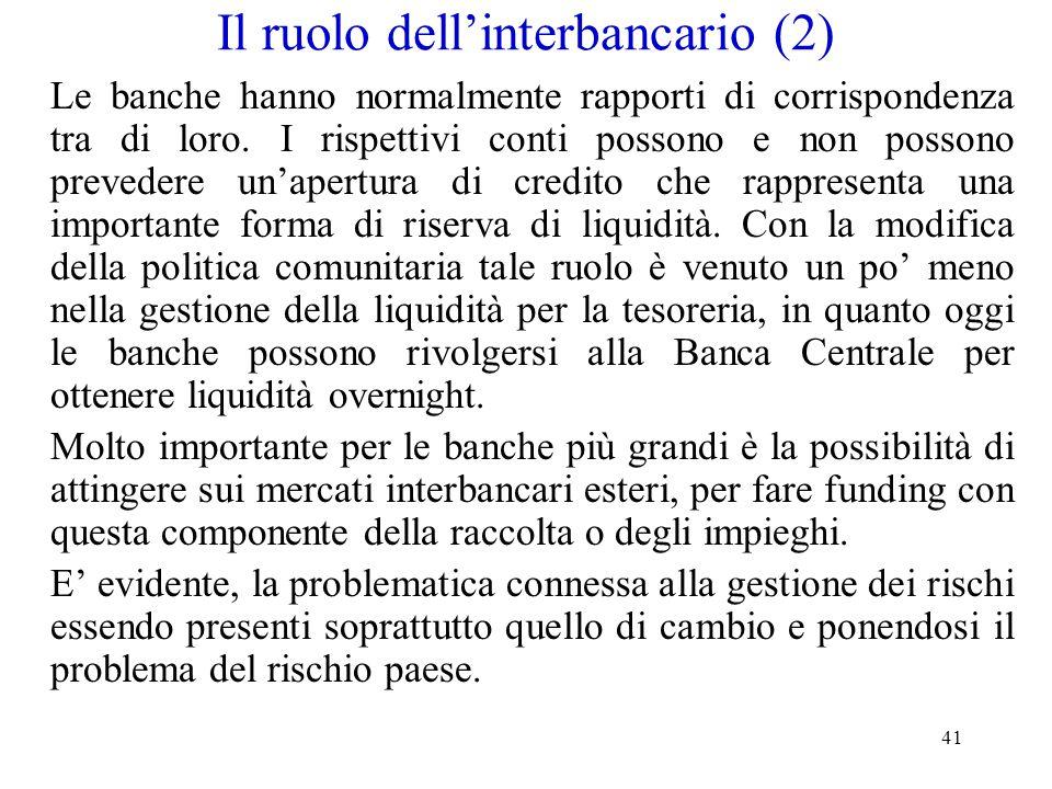 Il ruolo dell'interbancario (2)
