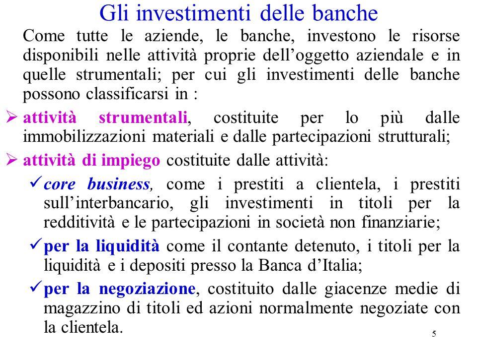 Gli investimenti delle banche