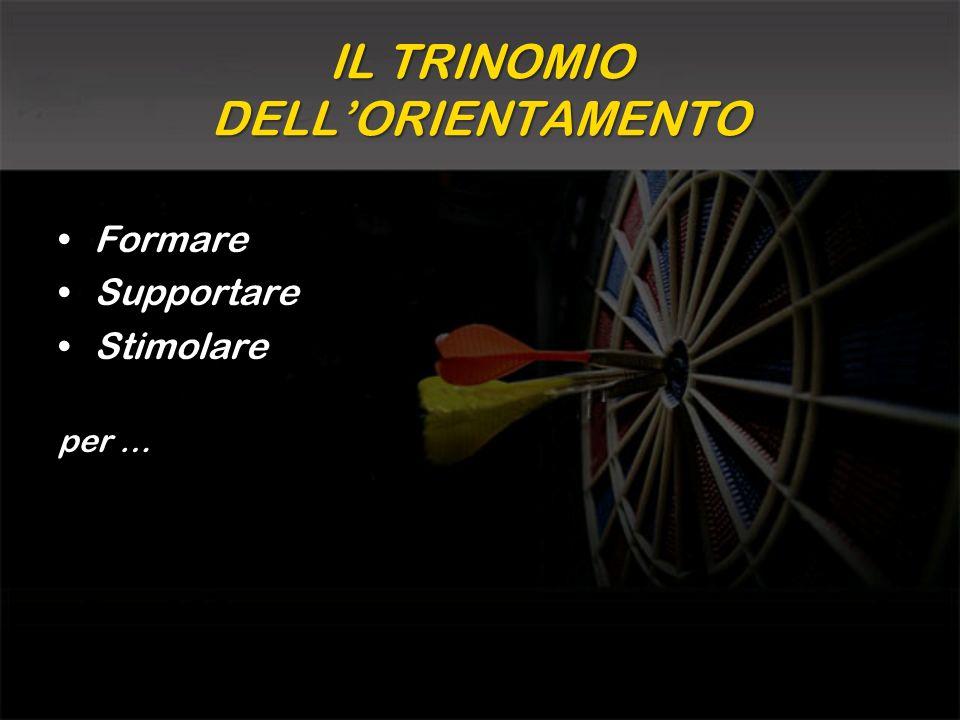 IL TRINOMIO DELL'ORIENTAMENTO