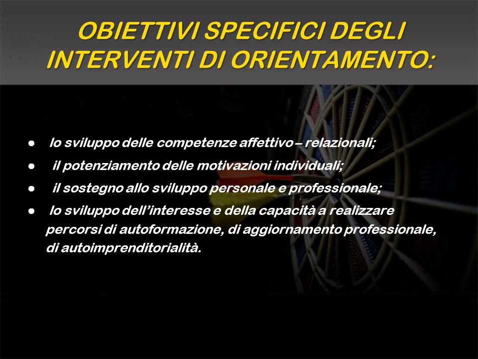 OBIETTIVI SPECIFICI DEGLI INTERVENTI DI ORIENTAMENTO: