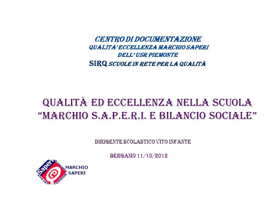 centro di documentazione Qualita' eccellenza marchio saperi dell' USR Piemonte SIRQ Scuole in rete per la qualità Qualità eD eccellenza nella scuola Marchio S.A.P.E.R.I. e Bilancio sociale
