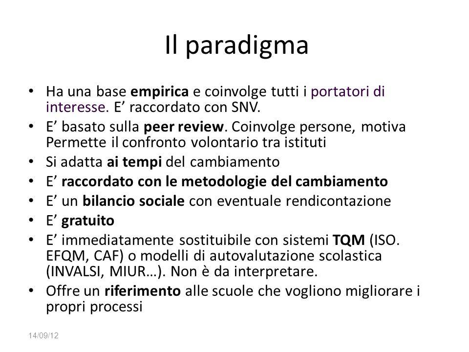 Il paradigma Ha una base empirica e coinvolge tutti i portatori di interesse. E' raccordato con SNV.