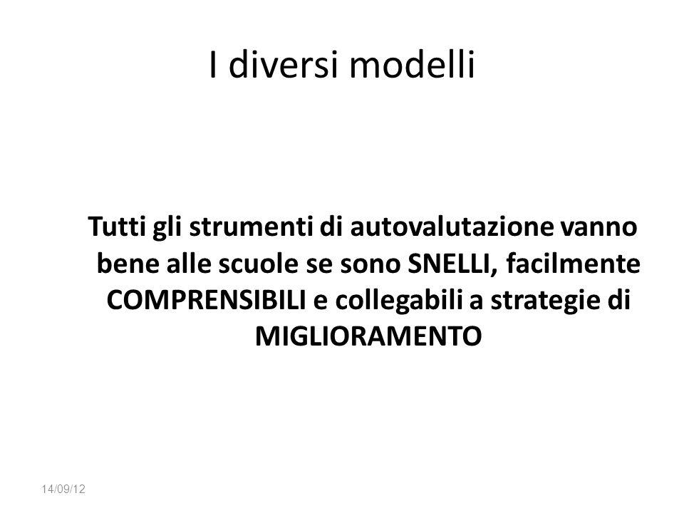 I diversi modelli