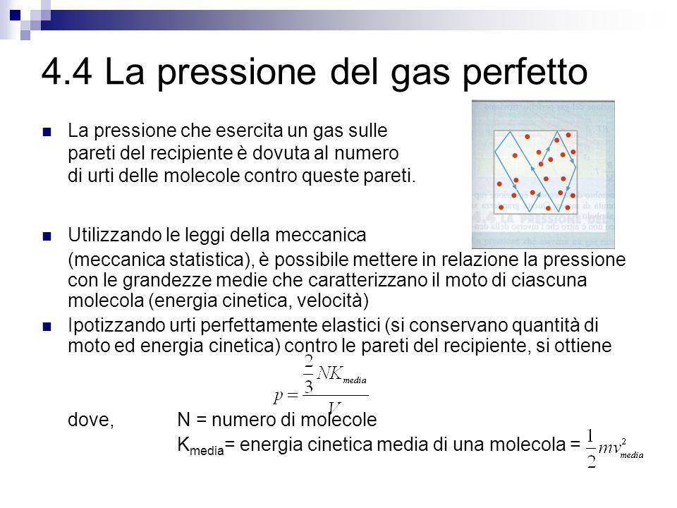 4.4 La pressione del gas perfetto