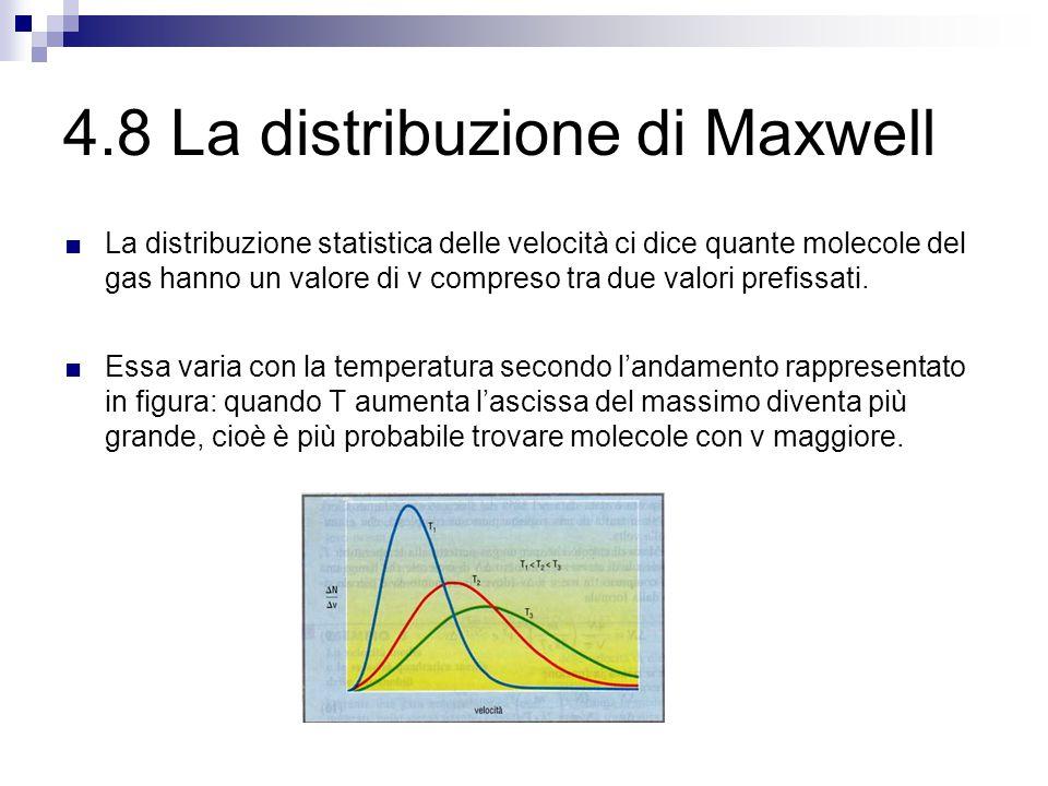 4.8 La distribuzione di Maxwell