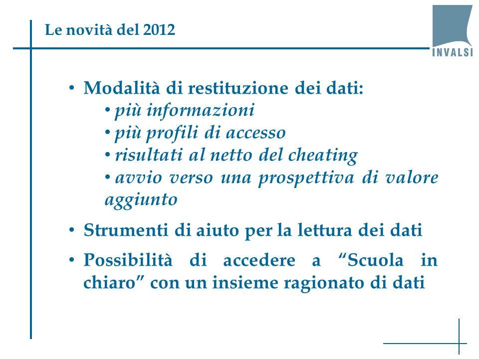 Modalità di restituzione dei dati: più informazioni