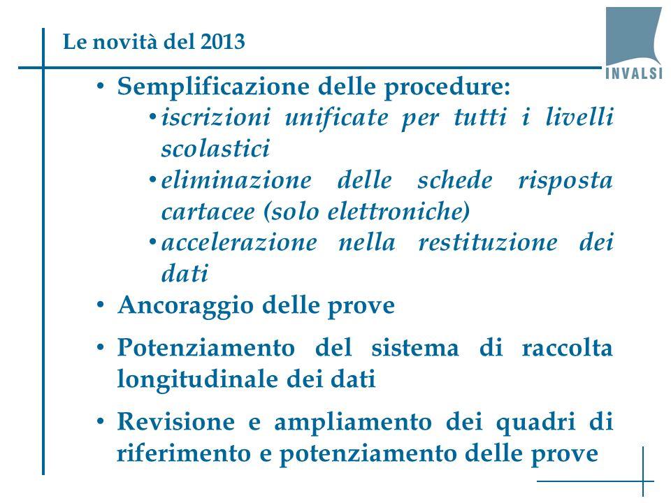 Semplificazione delle procedure: