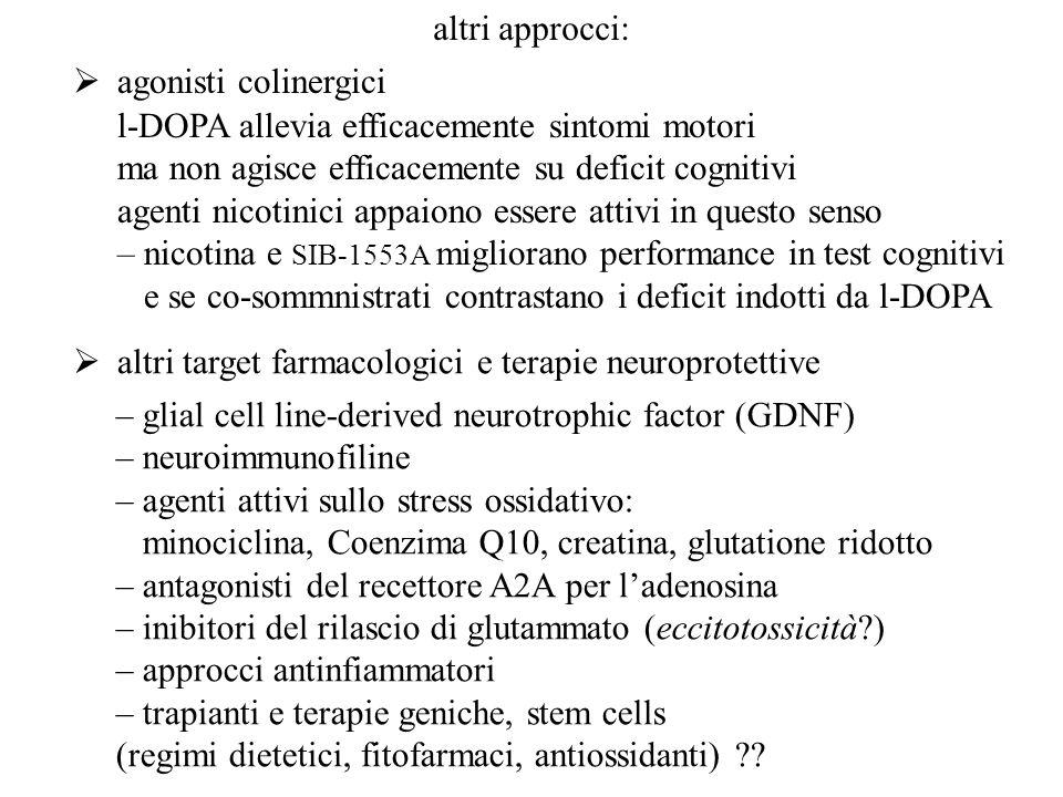 altri approcci: agonisti colinergici. l-DOPA allevia efficacemente sintomi motori. ma non agisce efficacemente su deficit cognitivi.