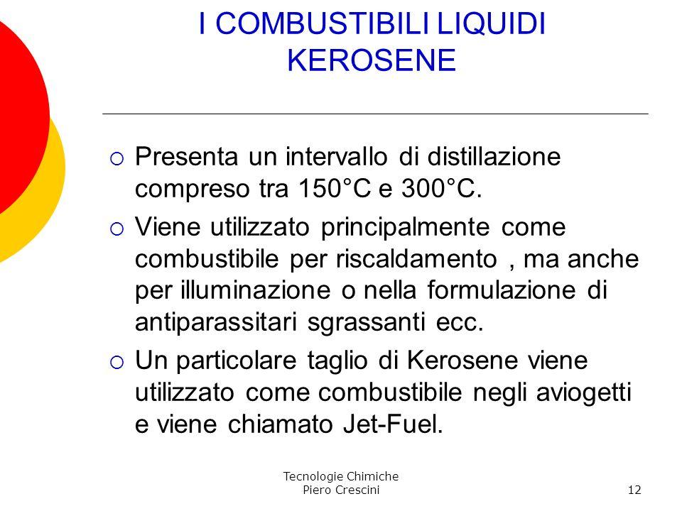 I COMBUSTIBILI LIQUIDI KEROSENE
