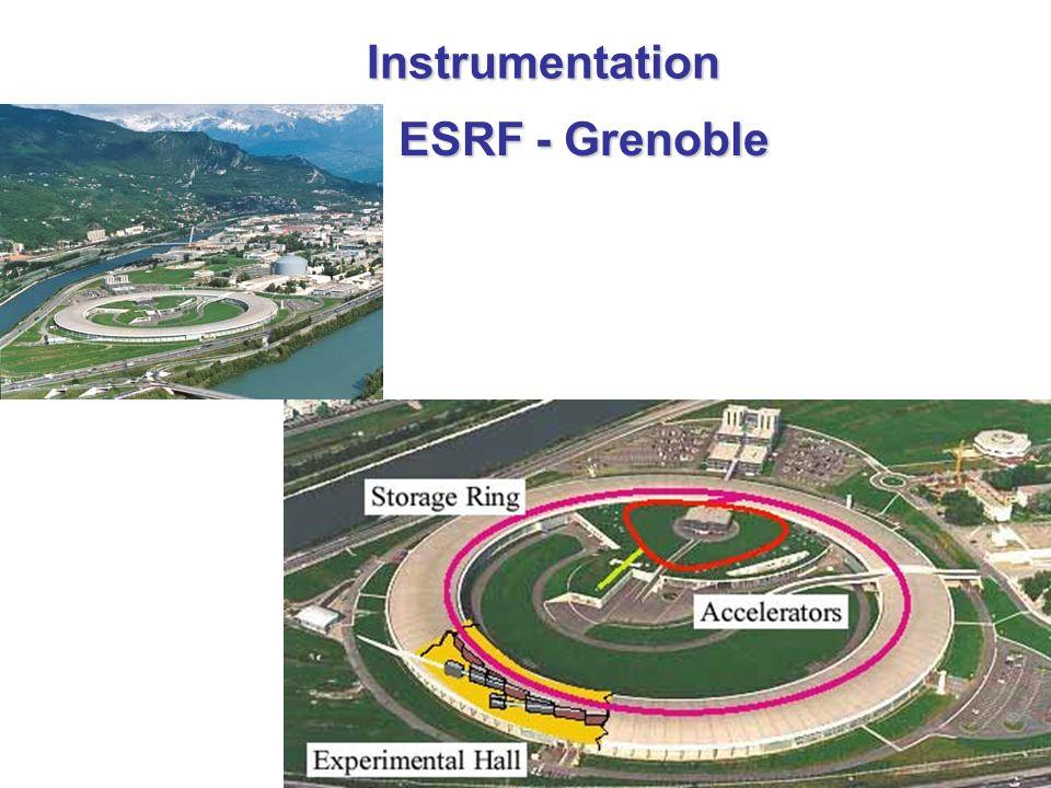 Instrumentation ESRF - Grenoble