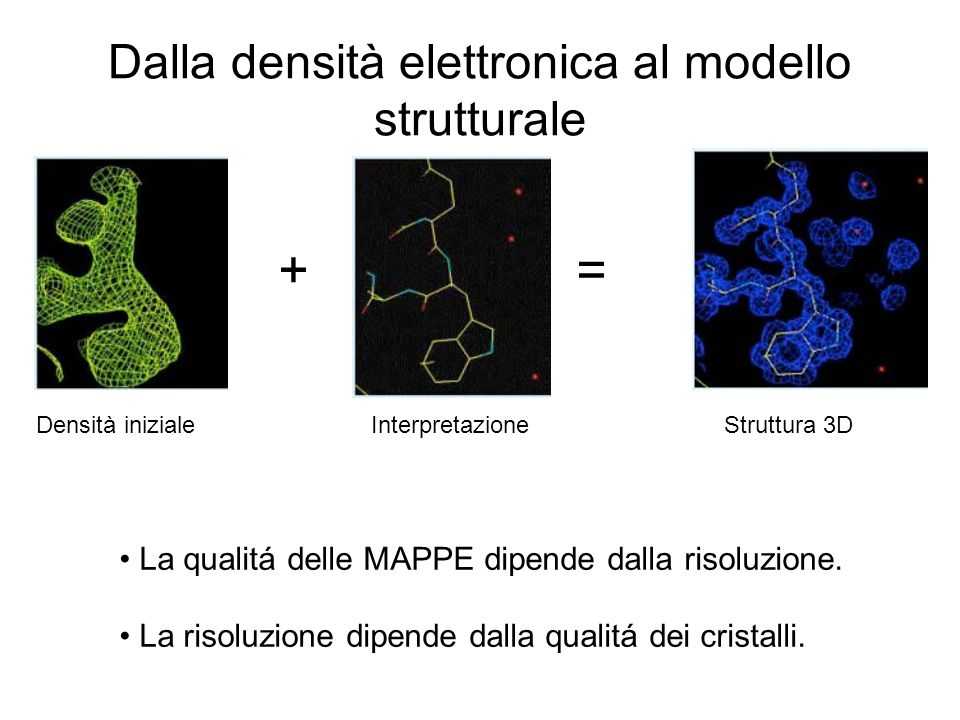 Dalla densità elettronica al modello strutturale