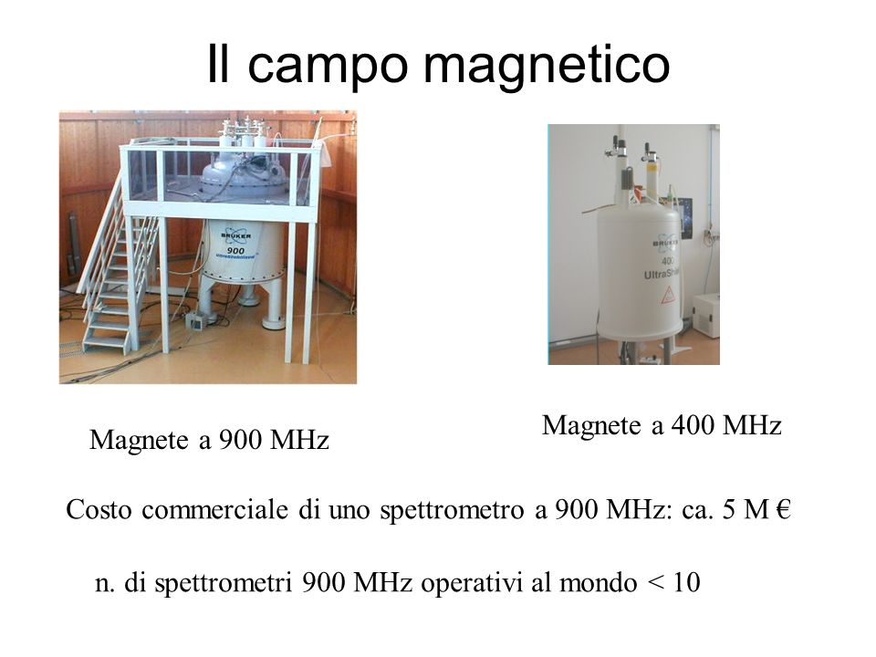 Il campo magnetico Magnete a 400 MHz Magnete a 900 MHz
