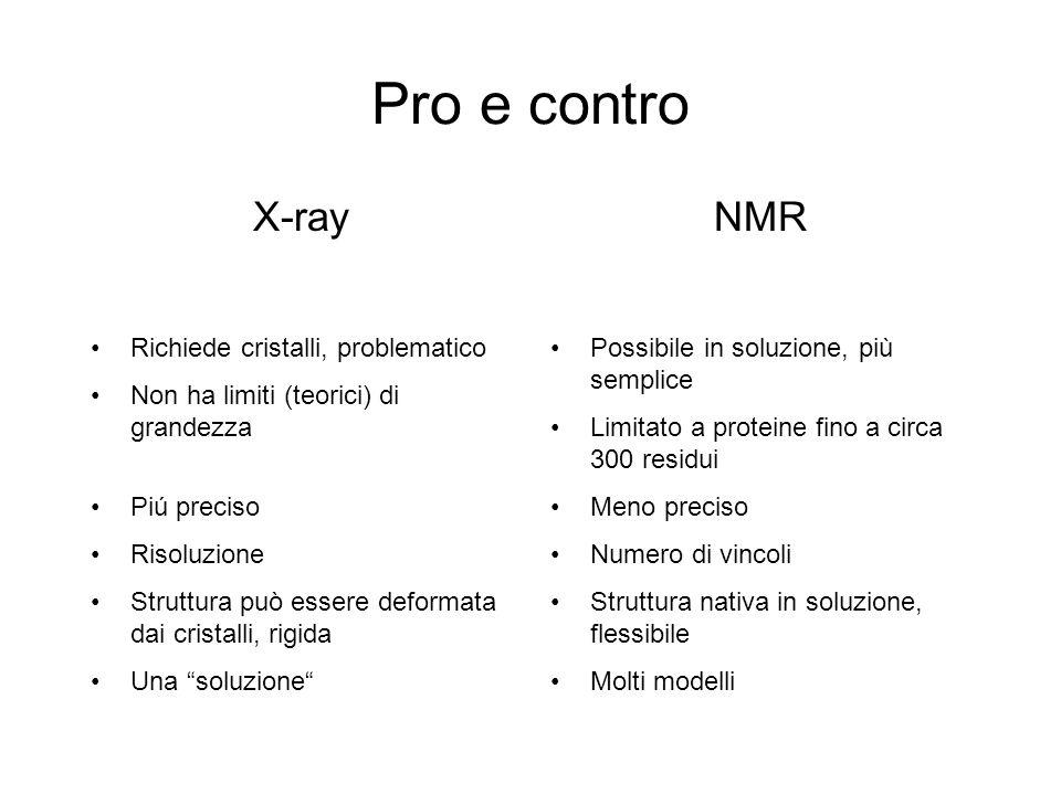 Pro e contro X-ray NMR Richiede cristalli, problematico