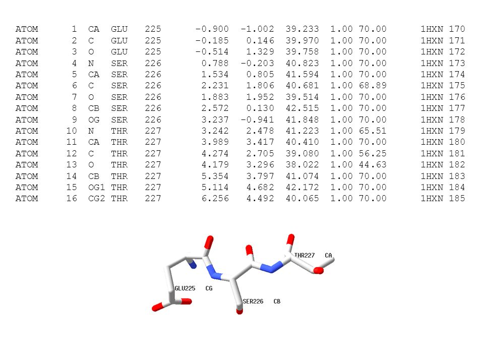 ATOM 1 CA GLU 225 -0.900 -1.002 39.233 1.00 70.00 1HXN 170