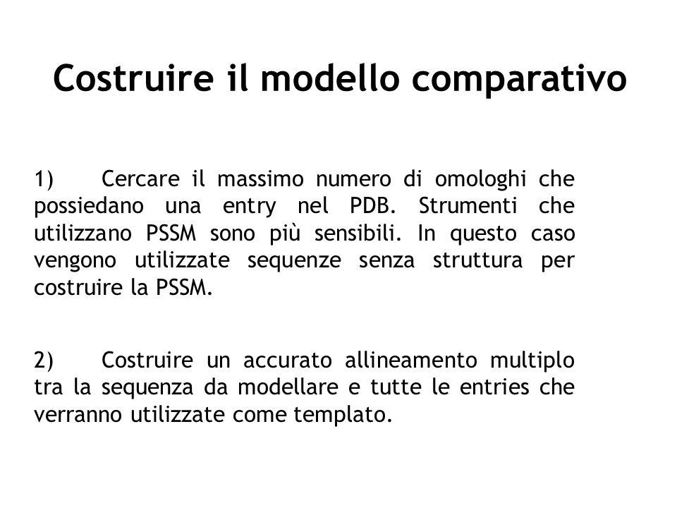 Costruire il modello comparativo