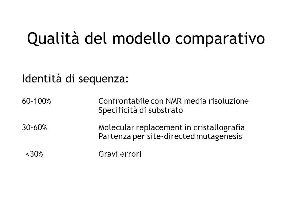 Qualità del modello comparativo