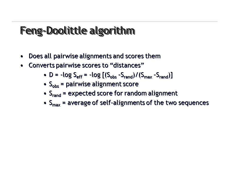 Feng-Doolittle algorithm