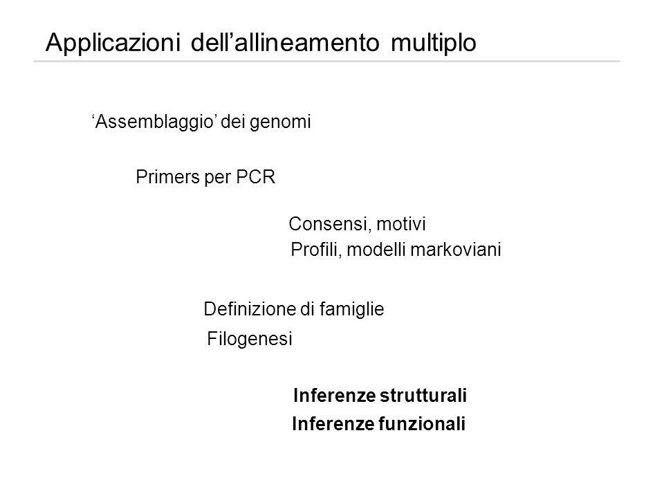 Applicazioni dell'allineamento multiplo