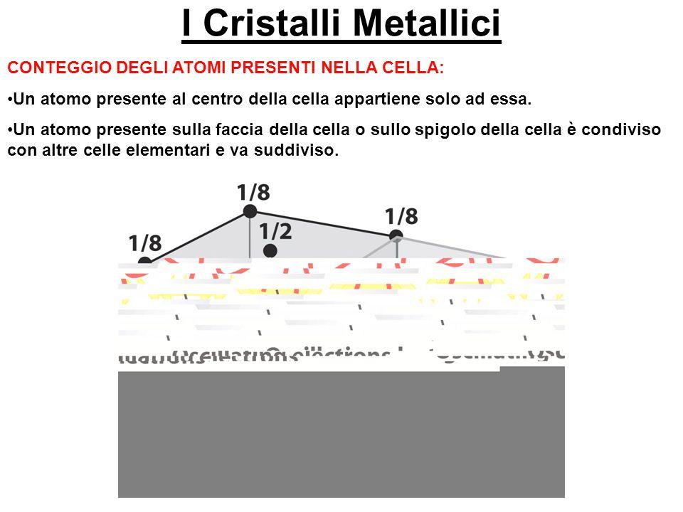 I Cristalli Metallici CONTEGGIO DEGLI ATOMI PRESENTI NELLA CELLA: