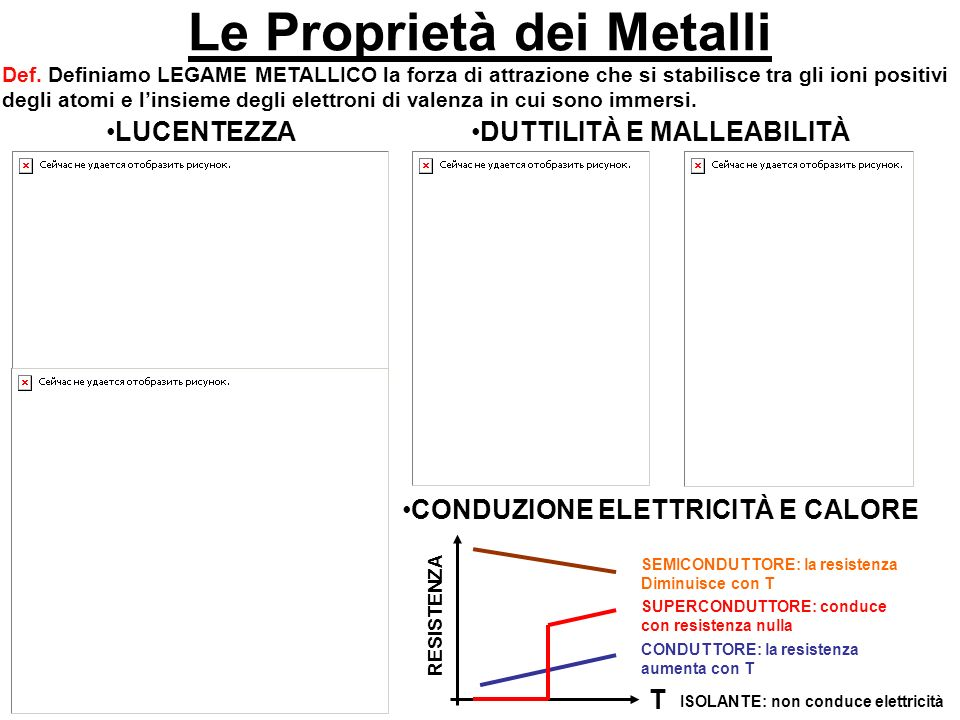 Le Proprietà dei Metalli