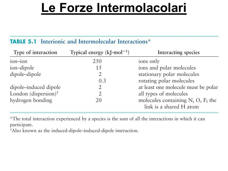 Le Forze Intermolacolari