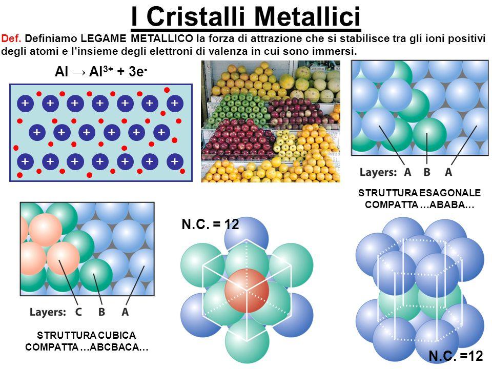 I Cristalli Metallici Al → Al3+ + 3e- + N.C. = 12 N.C. =12