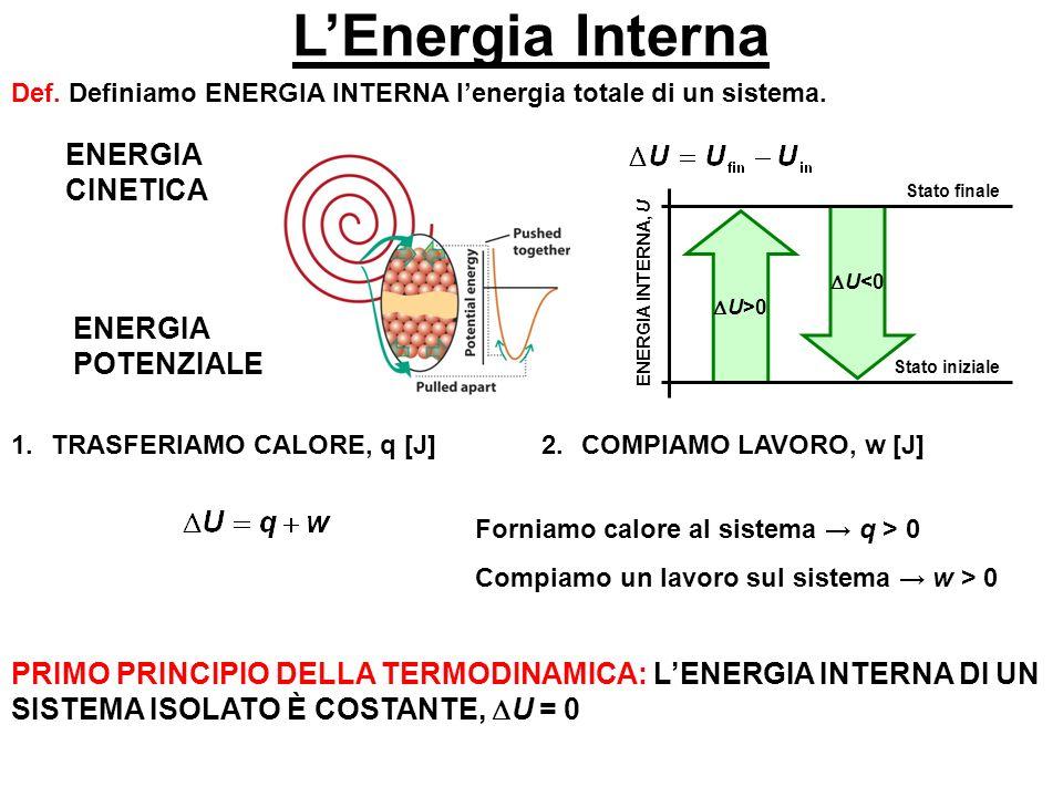 L'Energia Interna ENERGIA CINETICA ENERGIA POTENZIALE