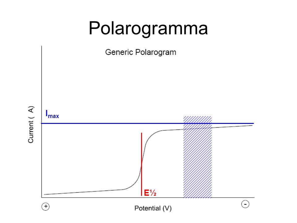 Polarogramma Imax E½