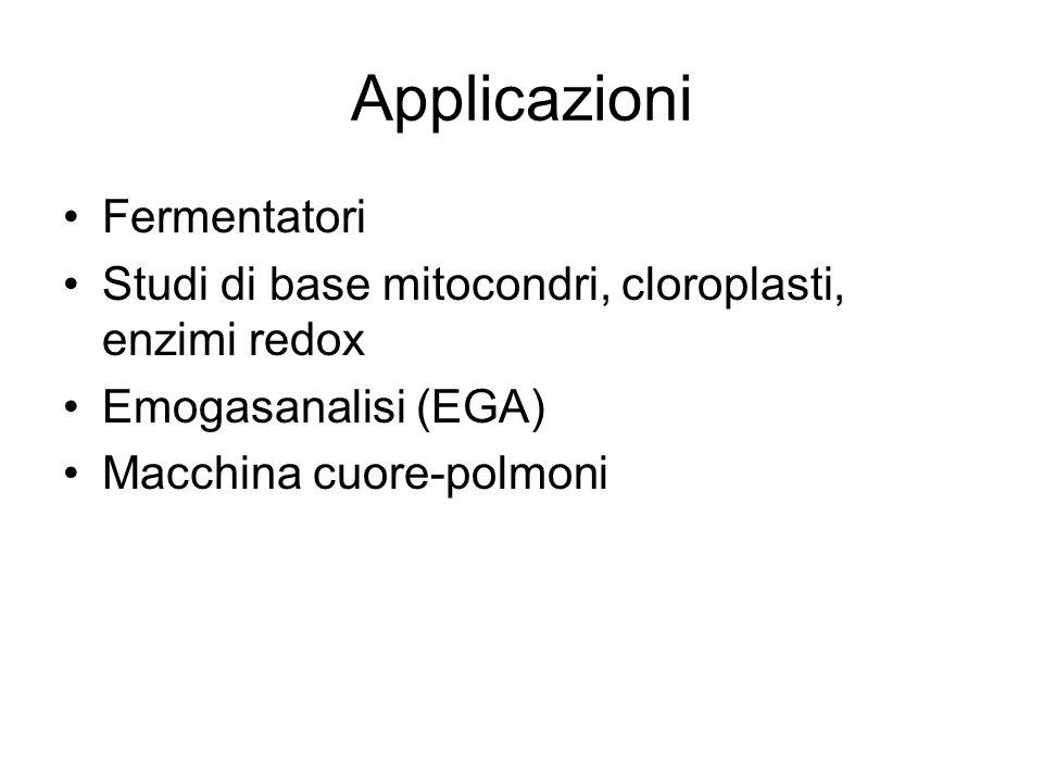 Applicazioni Fermentatori