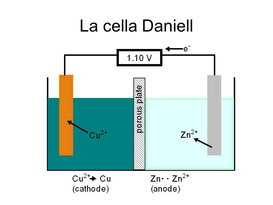 La cella Daniell