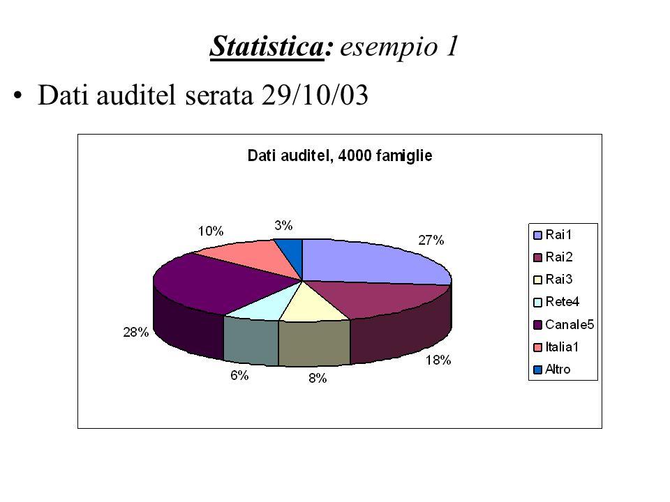 Statistica: esempio 1 Dati auditel serata 29/10/03
