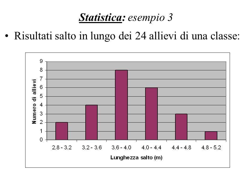 Statistica: esempio 3 Risultati salto in lungo dei 24 allievi di una classe: