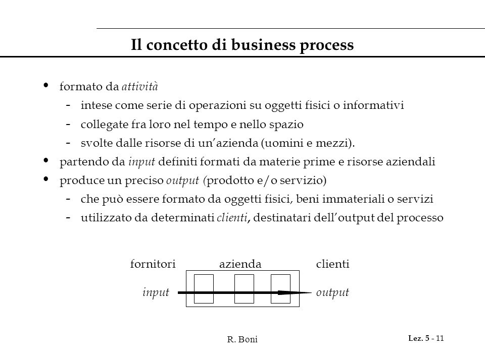 Il concetto di business process