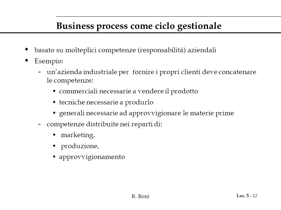 Business process come ciclo gestionale