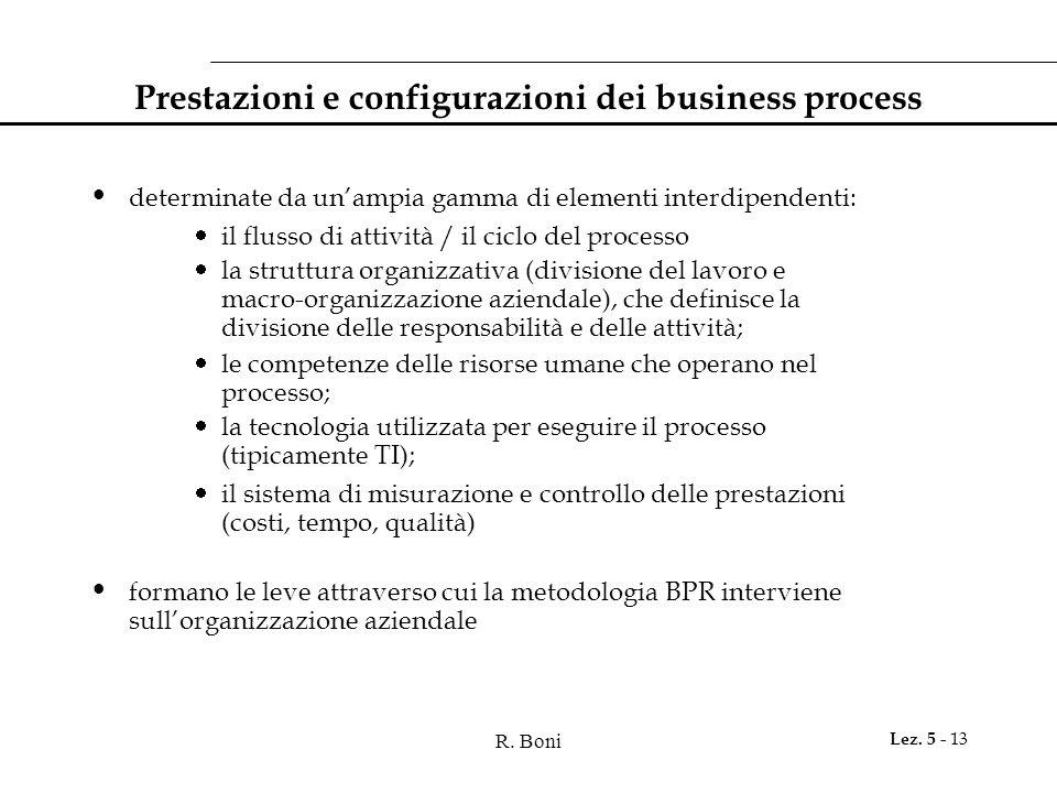 Prestazioni e configurazioni dei business process