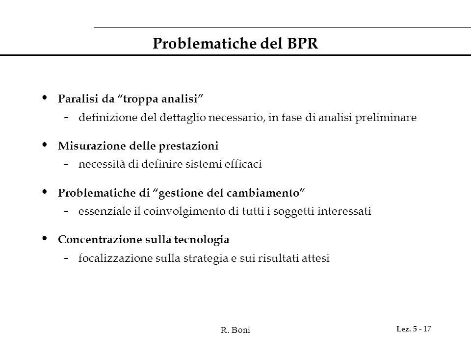 Problematiche del BPR Paralisi da troppa analisi