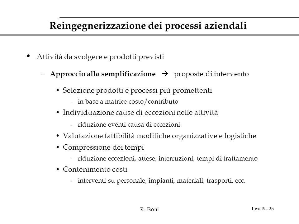 Reingegnerizzazione dei processi aziendali