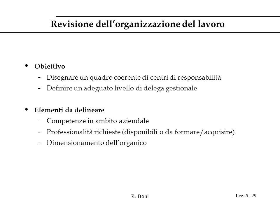 Revisione dell'organizzazione del lavoro