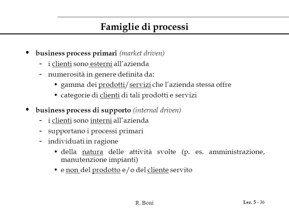 Famiglie di processi business process primari (market driven)