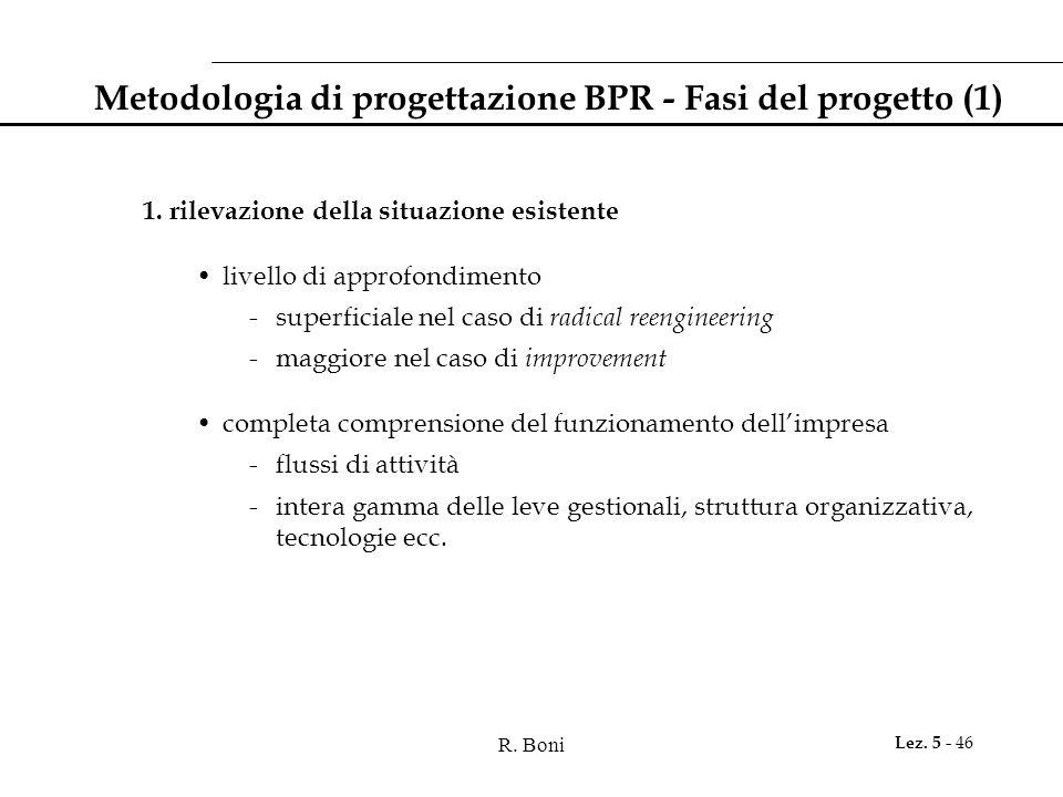 Metodologia di progettazione BPR - Fasi del progetto (1)