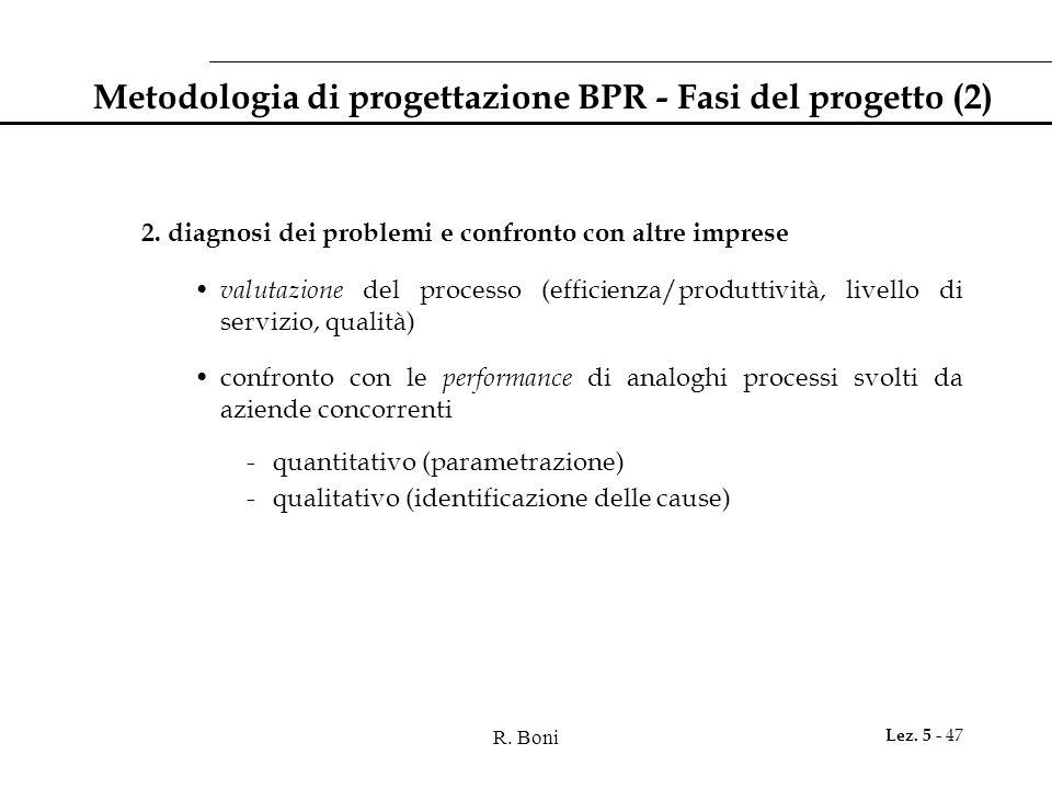 Metodologia di progettazione BPR - Fasi del progetto (2)